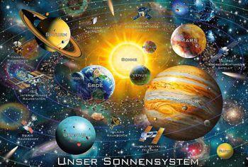 Picture of Schmidt Παζλ Ηλιακό Σύστημα 200τμχ (56308)